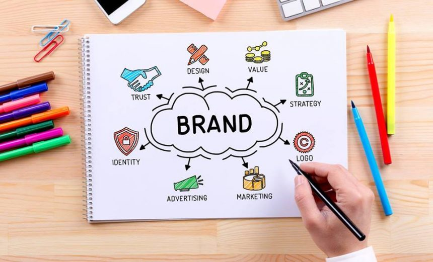 why is branding important in marketing